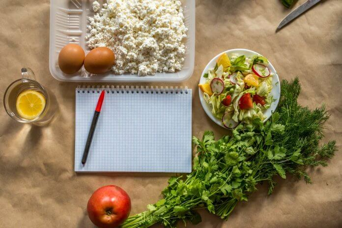 best weight loss diet in 2020